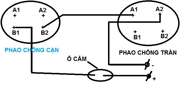 Sơ đô lắp phao điện tư động cho bồn nước