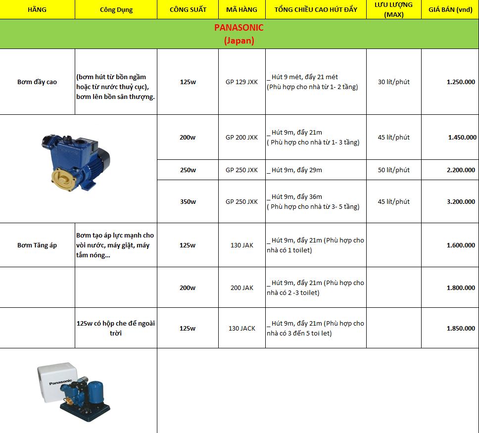 Giá máy bơm nước Panasonic